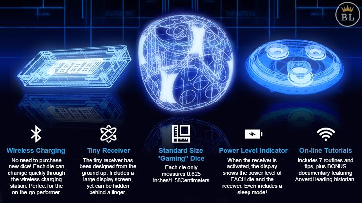 voici toute la technologie représenté en photo de mental dice de Tony Anverdi